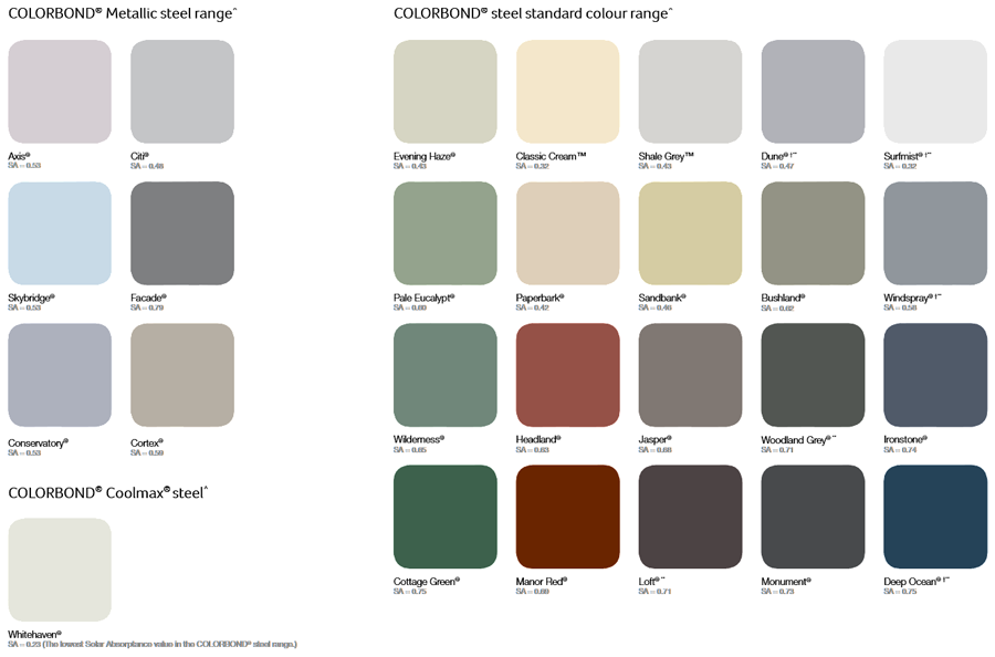 Steel Roofing Bluescope Steel Roofing Colours