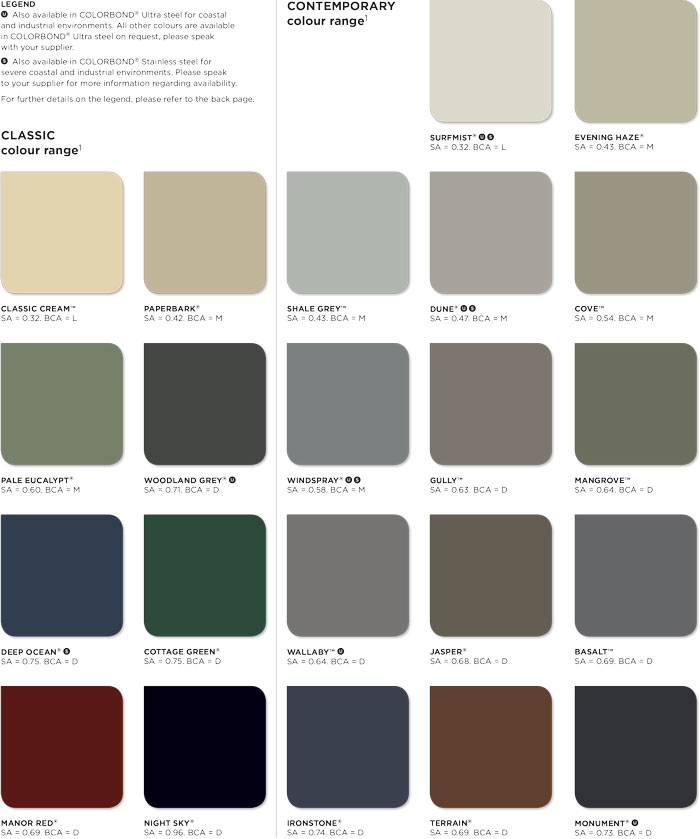 Modern Roofing Paint Colours